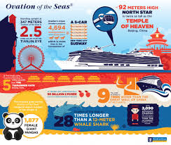 info-graphics-ovations-of-the-seas
