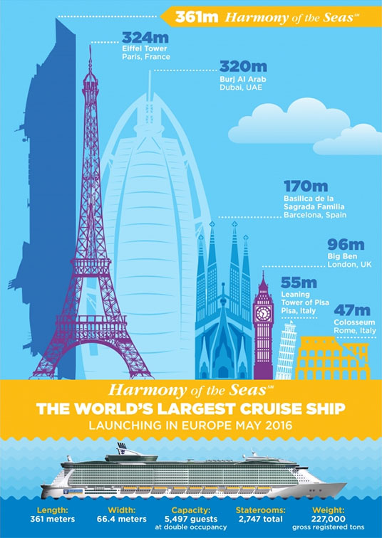 harmony-of-the-seas-infographic